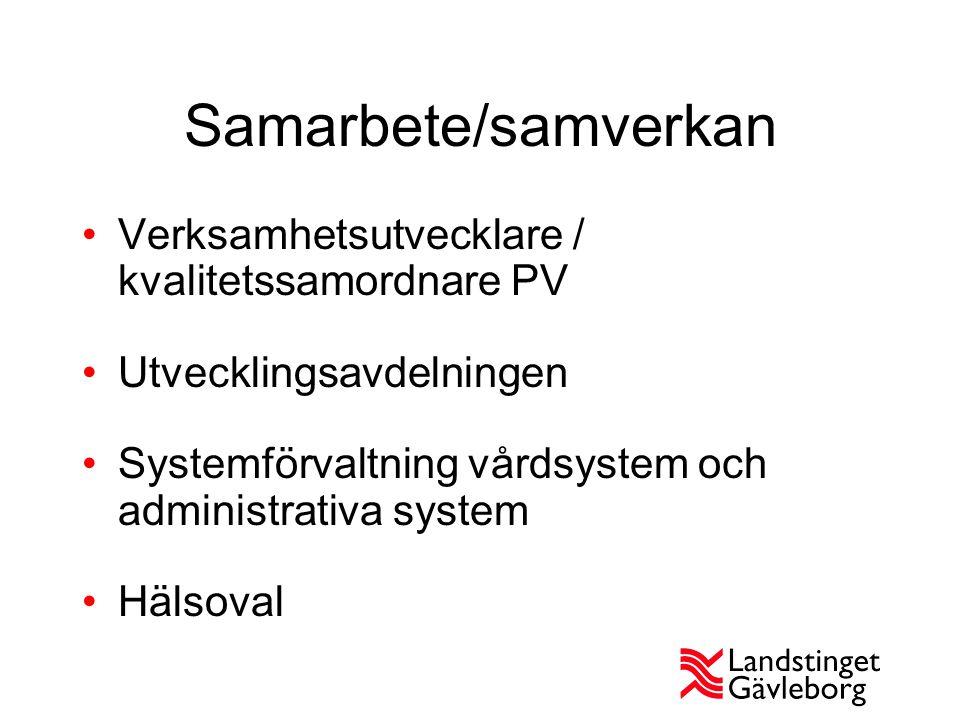 Krav Verksamhetsstatistik, VI 2000 - Skl Patientdatalag (2008:355) Termbanken Nysam (Patientregister - specialistvården) Hälsoval
