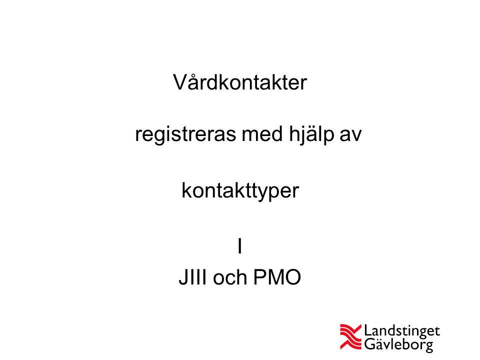 Vårdkontakter registreras med hjälp av kontakttyper I JIII och PMO