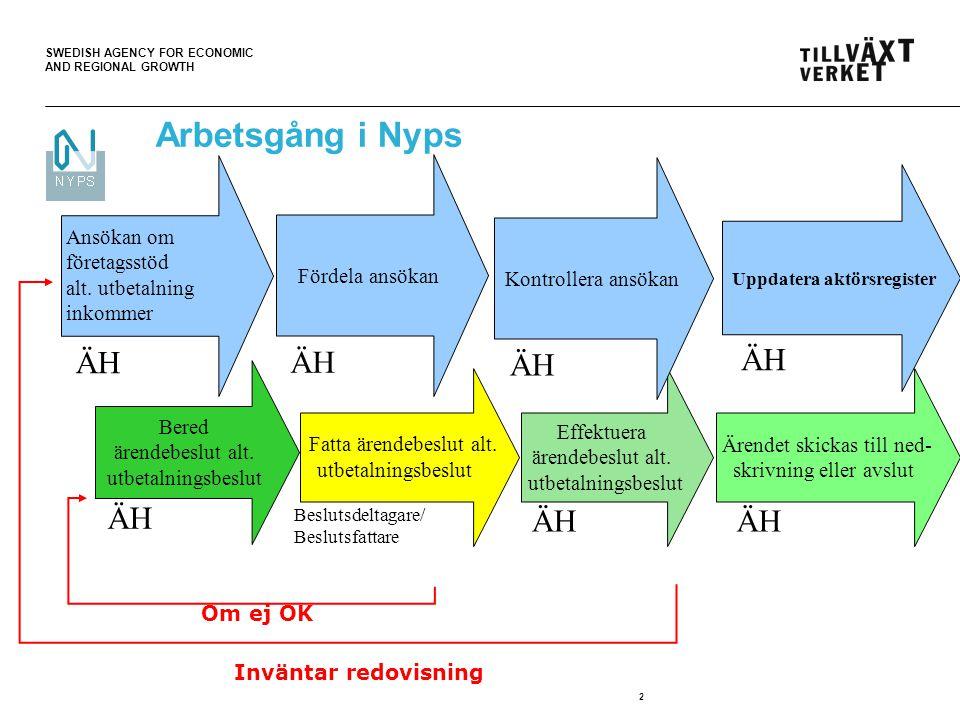 SWEDISH AGENCY FOR ECONOMIC AND REGIONAL GROWTH 2 Effektuera ärendebeslut alt.