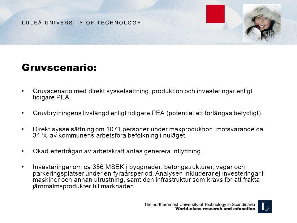 Gruvscenario: Gruvscenario med direkt sysselsättning, produktion och investeringar enligt tidigare PEA. Gruvbrytningens livslängd enligt tidigare PEA