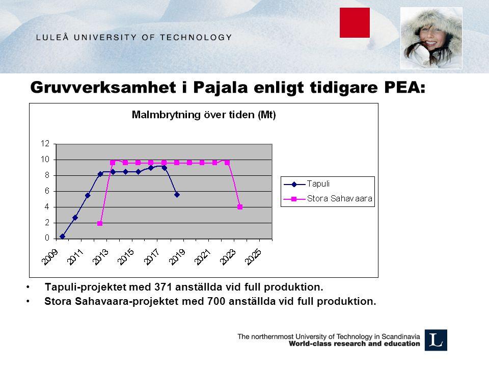 Gruvverksamhet i Pajala enligt tidigare PEA: Tapuli-projektet med 371 anställda vid full produktion. Stora Sahavaara-projektet med 700 anställda vid f