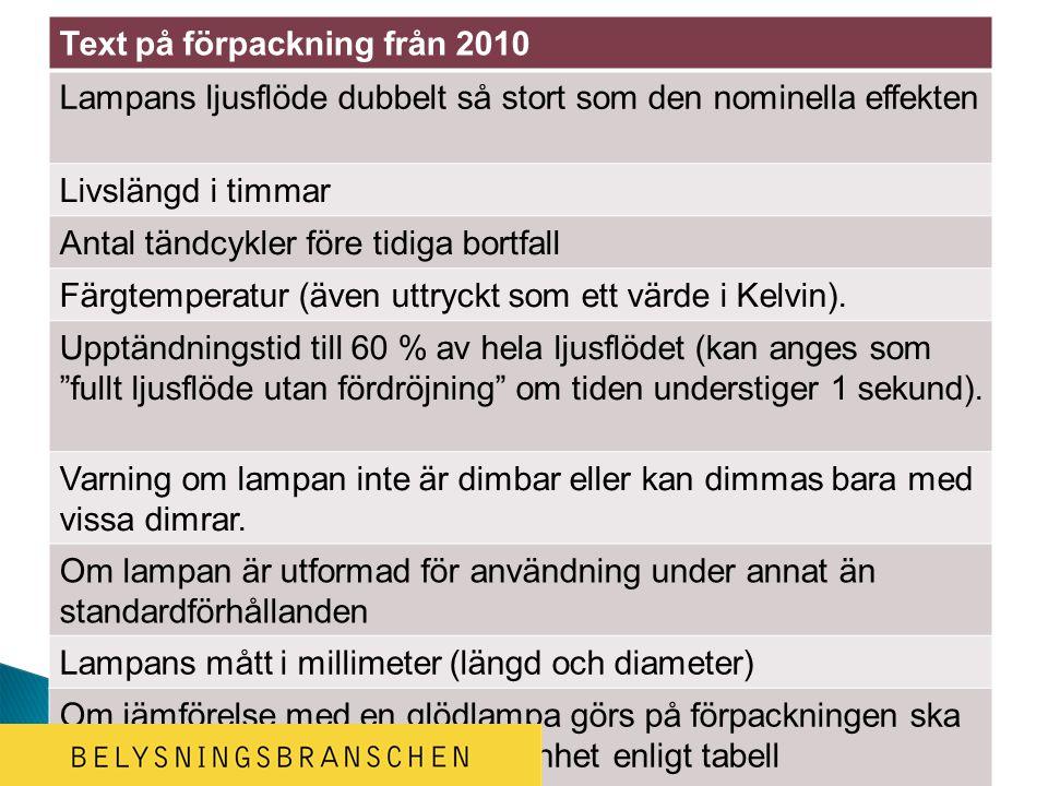 Text på förpackning från 2010 Lampans ljusflöde dubbelt så stort som den nominella effekten Livslängd i timmar Antal tändcykler före tidiga bortfall Färgtemperatur (även uttryckt som ett värde i Kelvin).