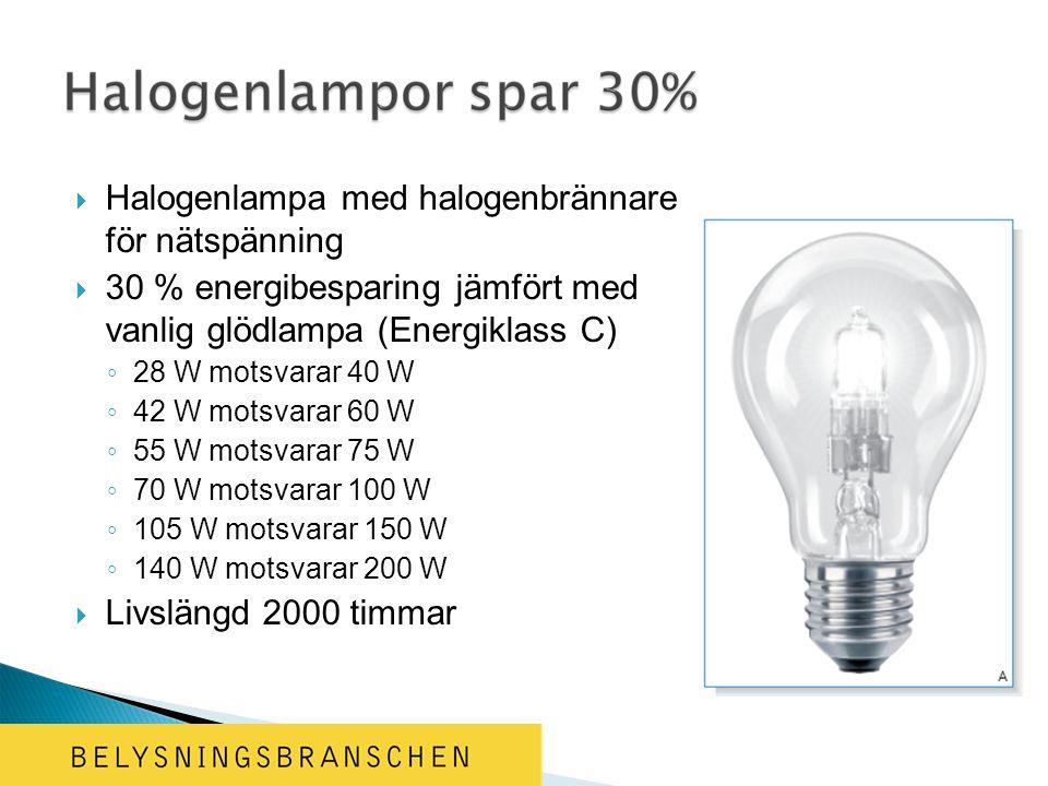  Halogenlampa med halogenbrännare för nätspänning  30 % energibesparing jämfört med vanlig glödlampa (Energiklass C) ◦ 28 W motsvarar 40 W ◦ 42 W motsvarar 60 W ◦ 55 W motsvarar 75 W ◦ 70 W motsvarar 100 W ◦ 105 W motsvarar 150 W ◦ 140 W motsvarar 200 W  Livslängd 2000 timmar