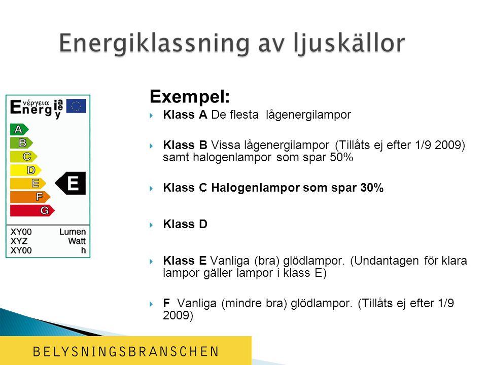 Exempel:  Klass A De flesta lågenergilampor  Klass B Vissa lågenergilampor (Tillåts ej efter 1/9 2009) samt halogenlampor som spar 50%  Klass C Halogenlampor som spar 30%  Klass D  Klass E Vanliga (bra) glödlampor.