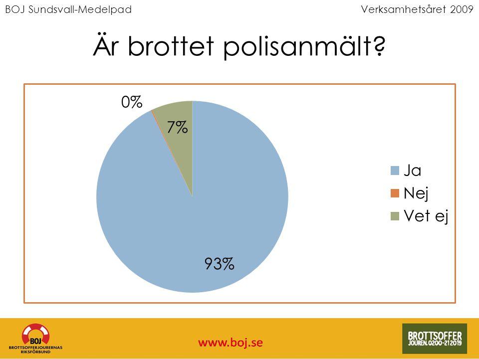 BOJ Sundsvall-MedelpadVerksamhetsåret 2009 Är brottet polisanmält