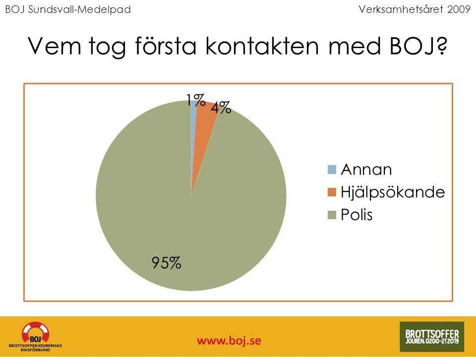 BOJ Sundsvall-MedelpadVerksamhetsåret 2009 Vem tog första kontakten med BOJ