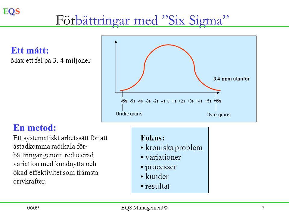 """EQSEQSEQSEQS 0609EQS Management©7 Förbättringar med """"Six Sigma"""" Ett mått: Max ett fel på 3. 4 miljoner 3,4 ppm utanför -6s -5s -4s -3s -2s –s u +s +2s"""