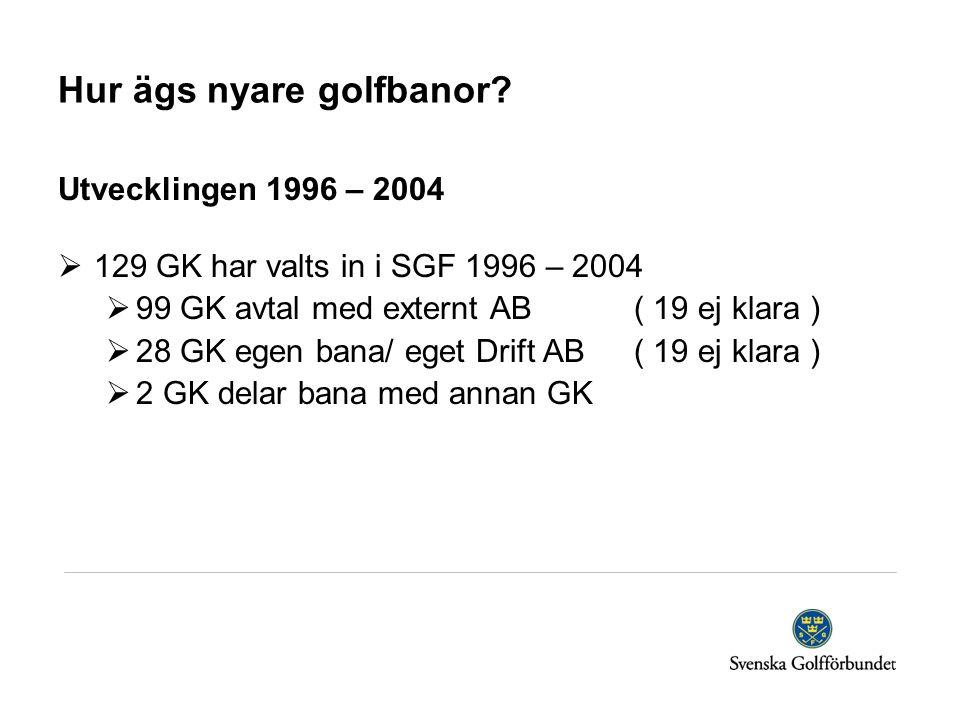 Hur ägs nyare golfbanor? Utvecklingen 1996 – 2004  129 GK har valts in i SGF 1996 – 2004  99 GK avtal med externt AB( 19 ej klara )  28 GK egen ban