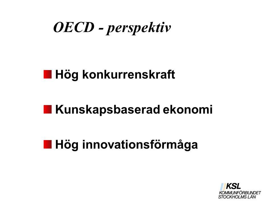 OECD - perspektiv Åldrande befolkning – fler i arbete Bättre integration av invandrade Bättre transporter, bostäder och annan infrastruktur Ökat behov av välutbildade
