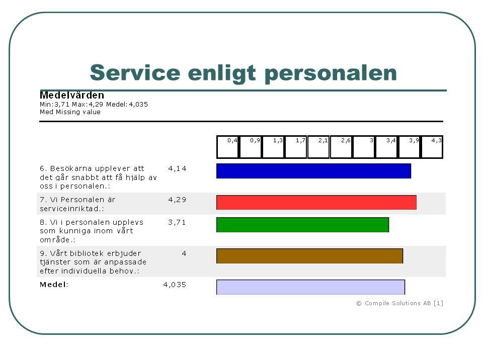 Service enligt personalen
