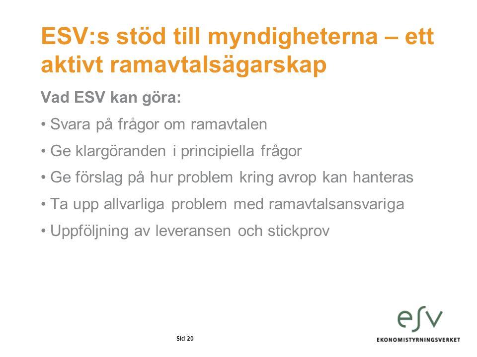 Sid 20 ESV:s stöd till myndigheterna – ett aktivt ramavtalsägarskap Vad ESV kan göra: Svara på frågor om ramavtalen Ge klargöranden i principiella frå