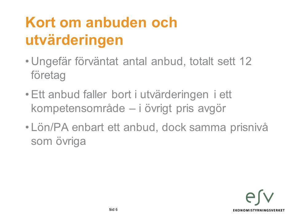 Sid 6 Kort om anbuden och utvärderingen Ungefär förväntat antal anbud, totalt sett 12 företag Ett anbud faller bort i utvärderingen i ett kompetensomr