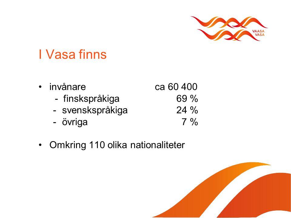 I Vasa finns invånare ca 60 400 - finskspråkiga 69 % -svenskspråkiga 24 % -övriga 7 % Omkring 110 olika nationaliteter