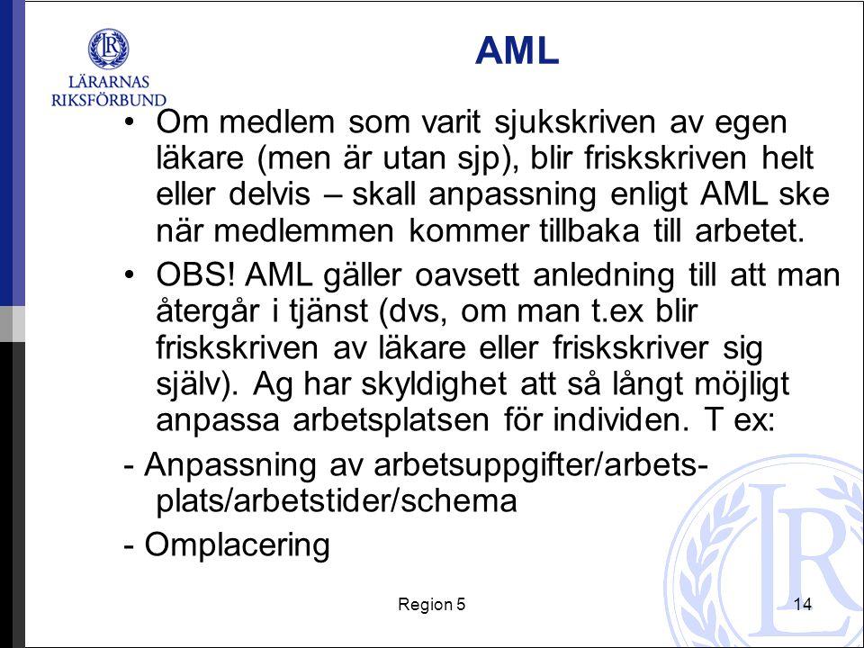 Region 514 AML Om medlem som varit sjukskriven av egen läkare (men är utan sjp), blir friskskriven helt eller delvis – skall anpassning enligt AML ske