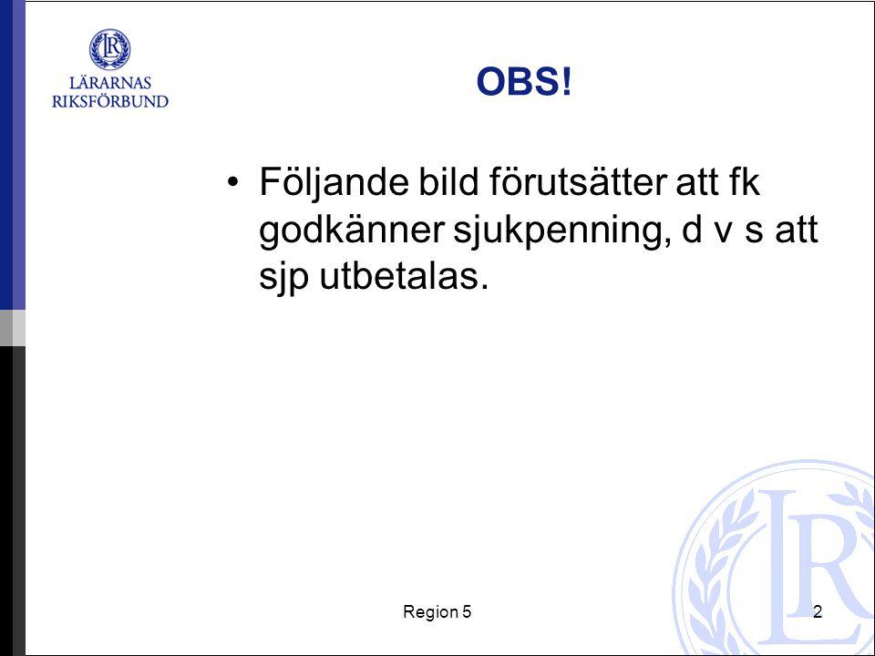 Region 52 OBS! Följande bild förutsätter att fk godkänner sjukpenning, d v s att sjp utbetalas.