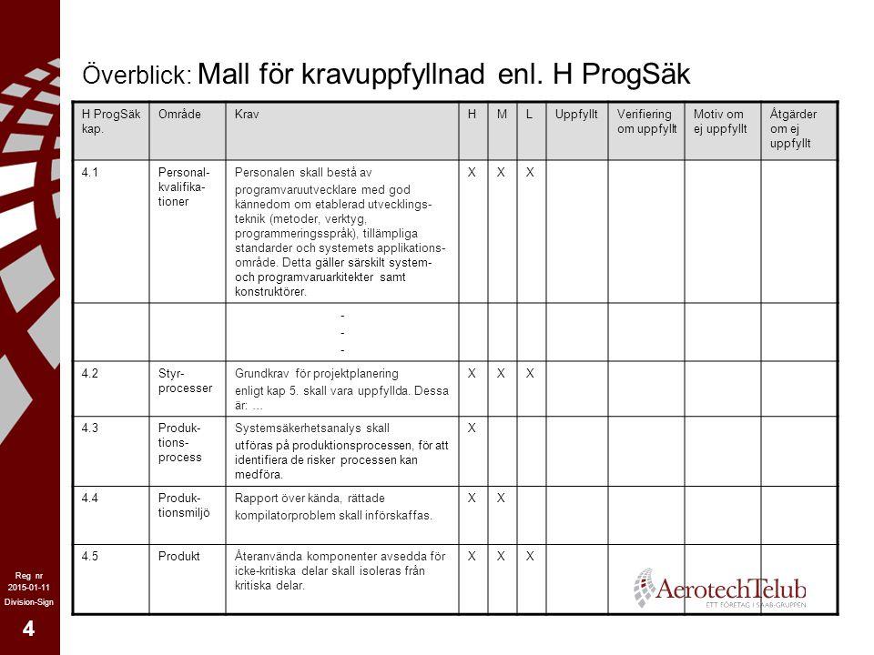 4 2015-01-11 Reg nr Division-Sign Överblick: Mall för kravuppfyllnad enl. H ProgSäk H ProgSäk kap. OmrådeKravHMLUppfylltVerifiering om uppfyllt Motiv