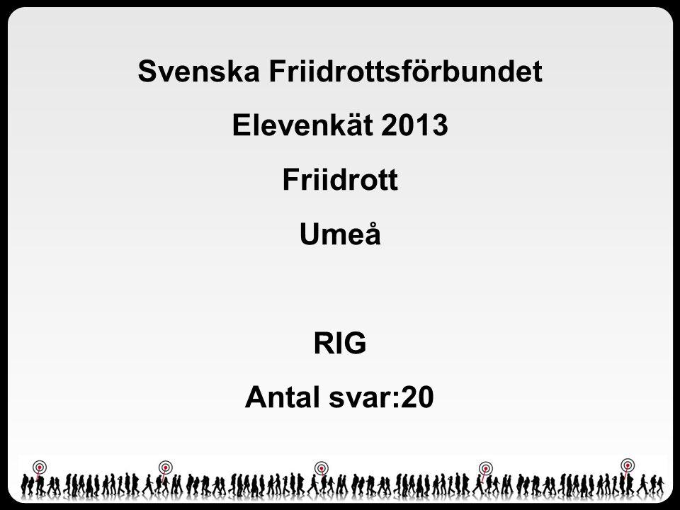 Svenska Friidrottsförbundet Elevenkät 2013 Friidrott Umeå RIG Antal svar:20