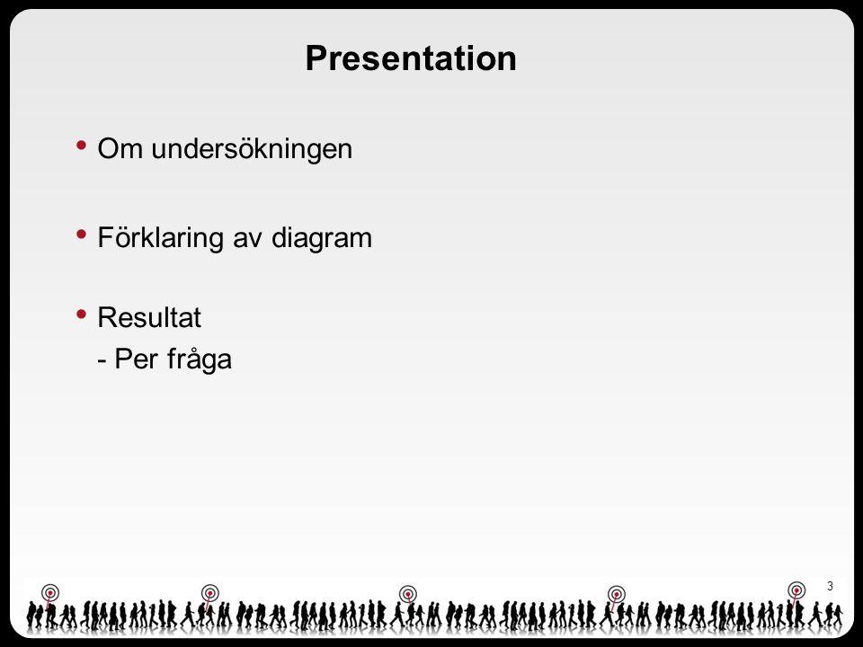 Presentation Om undersökningen Förklaring av diagram Resultat - Per fråga 3