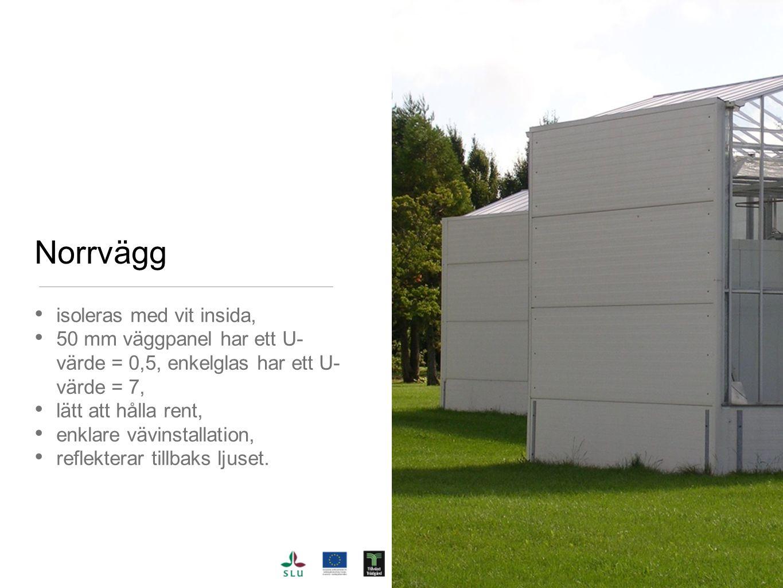 Norrvägg isoleras med vit insida, 50 mm väggpanel har ett U- värde = 0,5, enkelglas har ett U- värde = 7, lätt att hålla rent, enklare vävinstallation