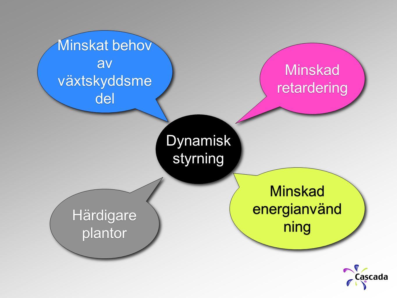 Minskad retardering Minskat behov av växtskyddsme del Minskad energianvänd ning Härdigare plantor Dynamisk styrning