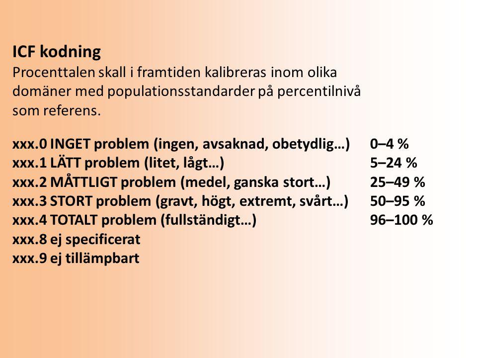 ICF kodning Procenttalen skall i framtiden kalibreras inom olika domäner med populationsstandarder på percentilnivå som referens. xxx.0 INGET problem