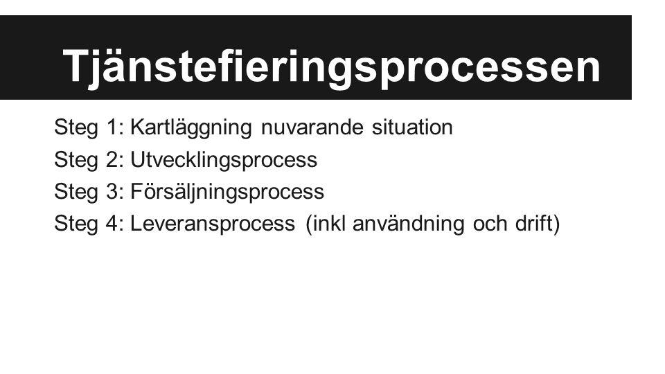 Tjänstefieringsprocessen Steg 1: Kartläggning nuvarande situation Steg 2: Utvecklingsprocess Steg 3: Försäljningsprocess Steg 4: Leveransprocess (inkl användning och drift)