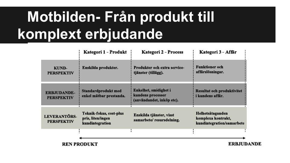Motbilden- Från produkt till komplext erbjudande