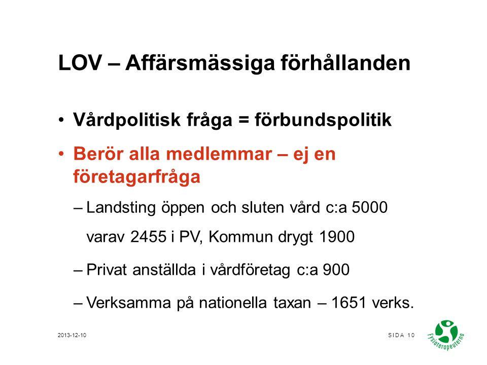 LOV – Affärsmässiga förhållanden Vårdpolitisk fråga = förbundspolitik Berör alla medlemmar – ej en företagarfråga –Landsting öppen och sluten vård c:a