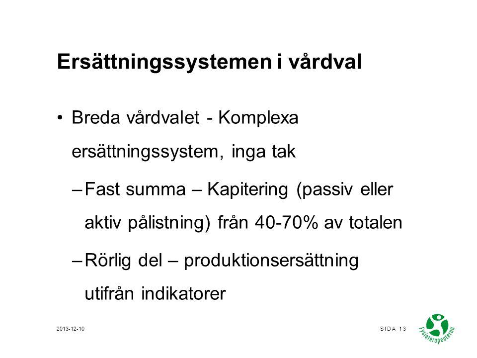 Ersättningssystemen i vårdval Breda vårdvalet - Komplexa ersättningssystem, inga tak –Fast summa – Kapitering (passiv eller aktiv pålistning) från 40-