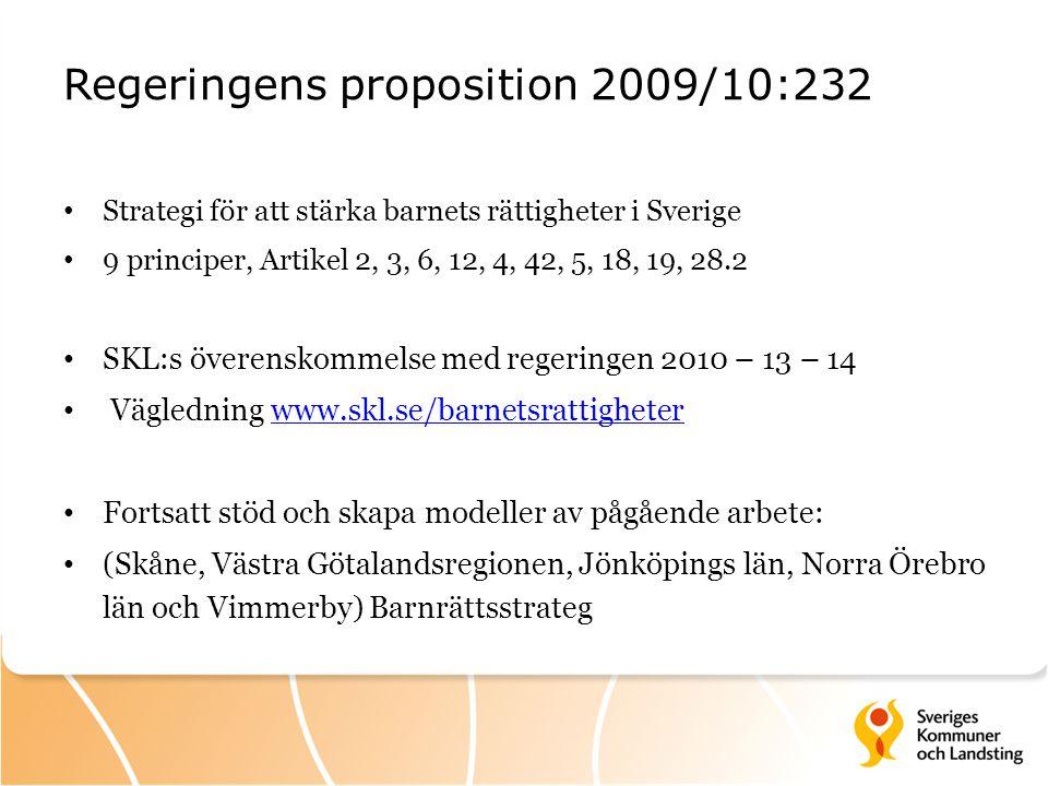 Regeringens proposition 2009/10:232 Strategi för att stärka barnets rättigheter i Sverige 9 principer, Artikel 2, 3, 6, 12, 4, 42, 5, 18, 19, 28.2 SKL:s överenskommelse med regeringen 2010 – 13 – 14 Vägledning www.skl.se/barnetsrattigheterwww.skl.se/barnetsrattigheter Fortsatt stöd och skapa modeller av pågående arbete: (Skåne, Västra Götalandsregionen, Jönköpings län, Norra Örebro län och Vimmerby) Barnrättsstrateg