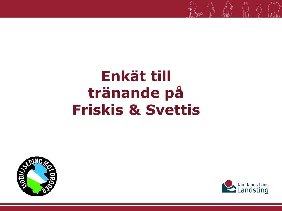 Enkät till tränande på Friskis & Svettis