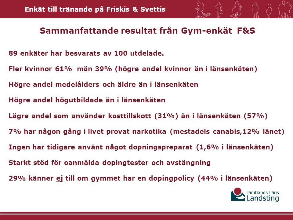 Sammanfattande resultat från Gym-enkät F&S 89 enkäter har besvarats av 100 utdelade. Fler kvinnor 61% män 39% (högre andel kvinnor än i länsenkäten) H