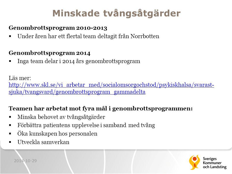 Minskade tvångsåtgärder Genombrottsprogram 2010-2013  Under åren har ett flertal team deltagit från Norrbotten Genombrottsprogram 2014  Inga team delar i 2014 års genombrottsprogram Läs mer: http://www.skl.se/vi_arbetar_med/socialomsorgochstod/psykiskhalsa/svarast- sjuka/tvangsvard/genombrottsprogram_gammadelta http://www.skl.se/vi_arbetar_med/socialomsorgochstod/psykiskhalsa/svarast- sjuka/tvangsvard/genombrottsprogram_gammadelta Teamen har arbetat mot fyra mål i genombrottsprogrammen:  Minska behovet av tvångsåtgärder  Förbättra patientens upplevelse i samband med tvång  Öka kunskapen hos personalen  Utveckla samverkan 2014-10-29