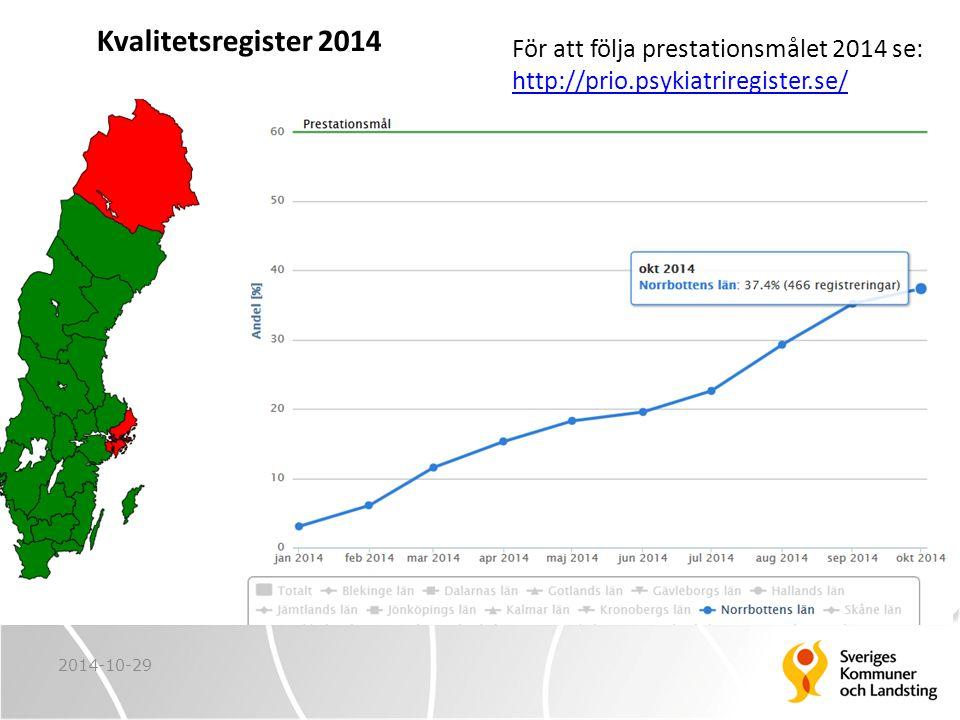 För att följa prestationsmålet 2014 se: http://prio.psykiatriregister.se/ http://prio.psykiatriregister.se/ Kvalitetsregister 2014