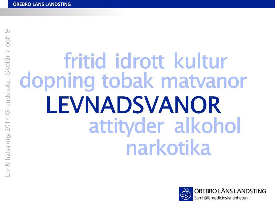 dopning alkoholattityder tobakmatvanor fritid narkotika LEVNADSVANOR idrottkultur Levnadsvanor Liv & hälsa ung 2014 Grundskolan Skolår 7 och 9