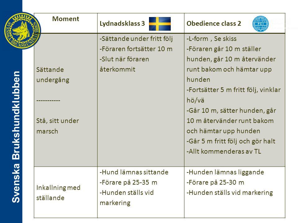 Svenska Brukshundklubben Moment Lydnadsklass 3Obedience class 2 Sättande undergång ----------- Stå, sitt under marsch -Sättande under fritt följ -Föra