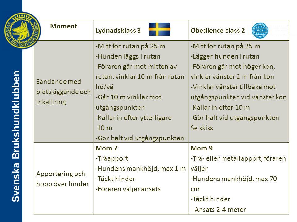 Svenska Brukshundklubben Moment Lydnadsklass 3Obedience class 2 Sändande med platsläggande och inkallning -Mitt för rutan på 25 m -Hunden läggs i ruta