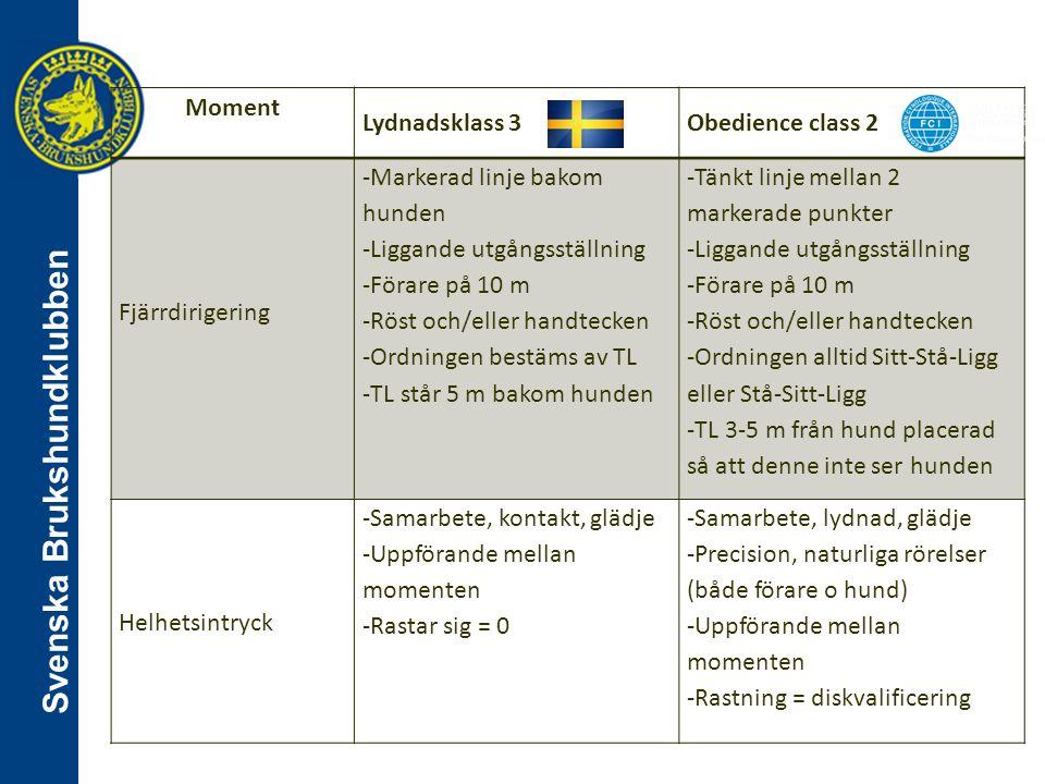 Svenska Brukshundklubben Moment Lydnadsklass 3Obedience class 2 Fjärrdirigering -Markerad linje bakom hunden -Liggande utgångsställning -Förare på 10