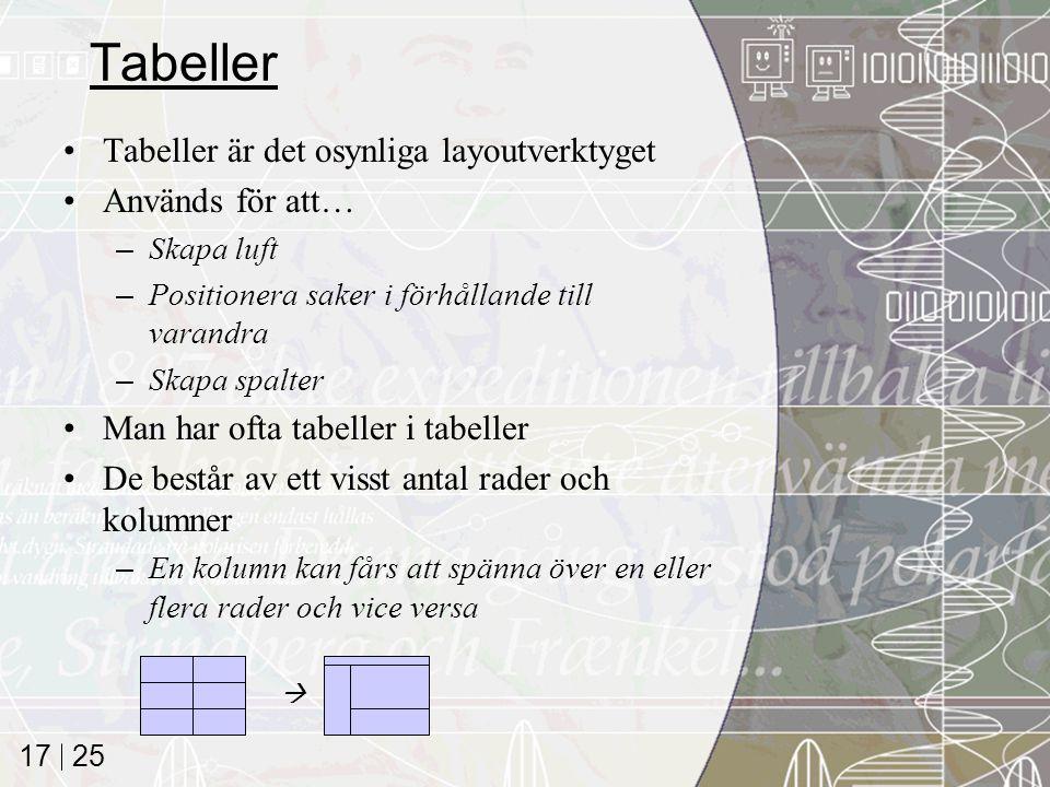25 17 Tabeller Tabeller är det osynliga layoutverktyget Används för att… –Skapa luft –Positionera saker i förhållande till varandra –Skapa spalter Man