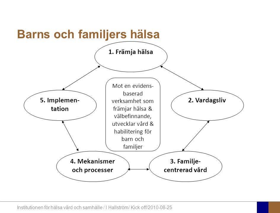 Institutionen för hälsa vård och samhälle / I Hallström/ Kick off/2010-08-25 Uppgifter togs om: Tider för olika moment Artefakter Föräldrar-enkät Kostnader Och så förstås: Hur många klarar att genomgå undersökningen utan narkos?