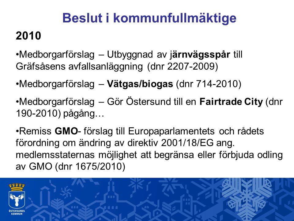 Beslut i kommunfullmäktige 2010 Medborgarförslag – Utbyggnad av järnvägsspår till Gräfsåsens avfallsanläggning (dnr 2207-2009) Medborgarförslag – Vätgas/biogas (dnr 714-2010) Medborgarförslag – Gör Östersund till en Fairtrade City (dnr 190-2010) pågång… Remiss GMO- förslag till Europaparlamentets och rådets förordning om ändring av direktiv 2001/18/EG ang.
