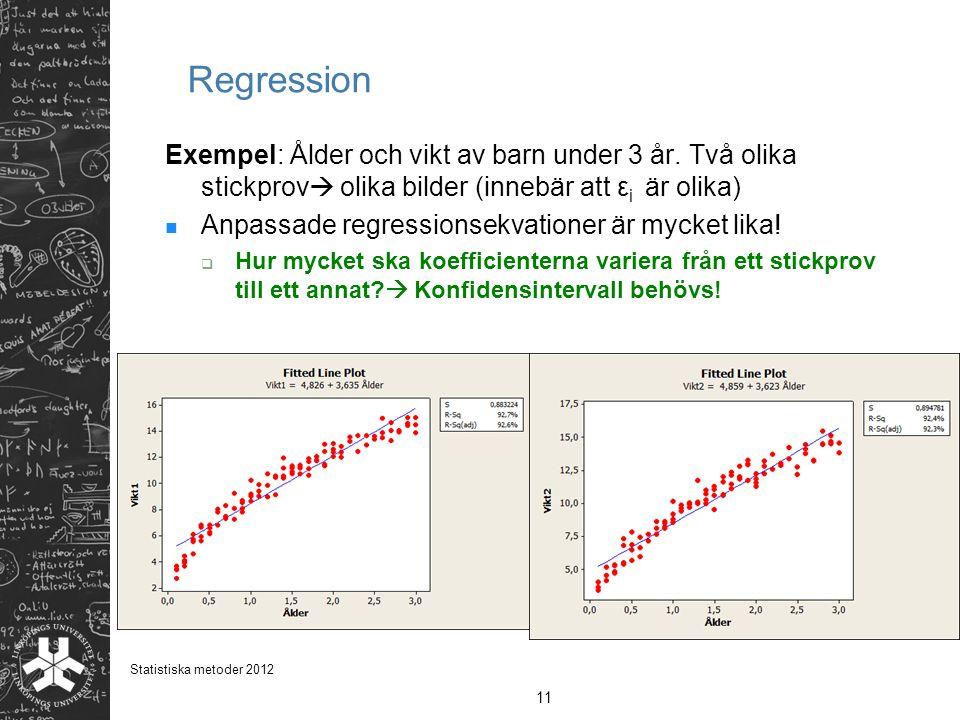 Regression Exempel: Ålder och vikt av barn under 3 år. Två olika stickprov  olika bilder (innebär att ε i är olika) Anpassade regressionsekvationer ä
