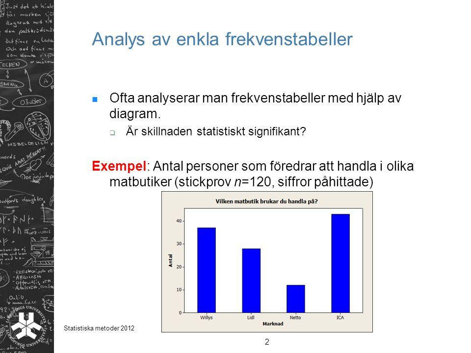 2 Statistiska metoder 2012 Analys av enkla frekvenstabeller Ofta analyserar man frekvenstabeller med hjälp av diagram.  Är skillnaden statistiskt sig