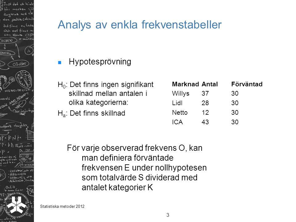 Analys av enkla frekvenstabeller Hypotesprövning H 0 : Det finns ingen signifikant skillnad mellan antalen i olika kategorierna: H a : Det finns skill