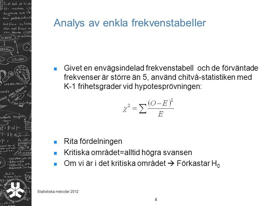 Analys av enkla frekvenstabeller Givet en envägsindelad frekvenstabell och de förväntade frekvenser är större än 5, använd chitvå-statistiken med K-1