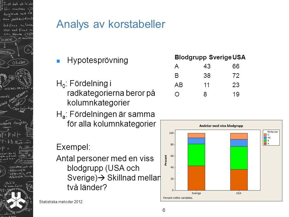 Analys av korstabeller Hypotesprövning H 0 : Fördelning i radkategorierna beror på kolumnkategorier H a : Fördelningen är samma för alla kolumnkategor