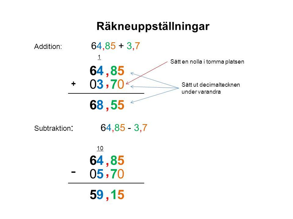 Räkneuppställningar Addition: 64,85 + 3,7 64,85 3, 7 1 + 68,55 Subtraktion : 64,85 - 3,7 64,8 5 05, 7 0 - 59,1 5 10 Sätt ut decimaltecknen under varan