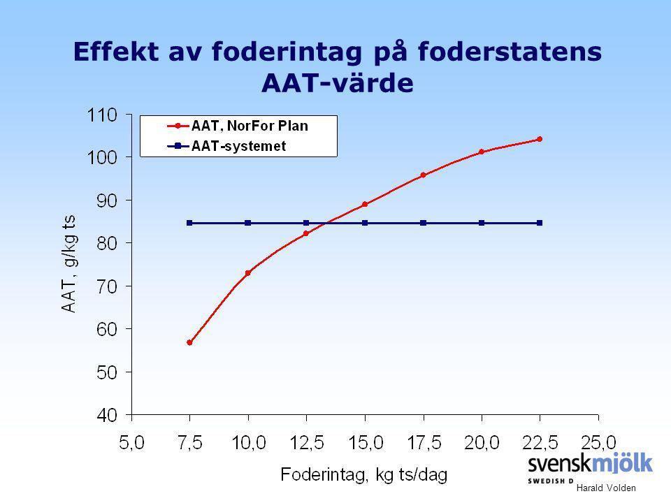 Effekt av foderintag på foderstatens AAT-värde Harald Volden