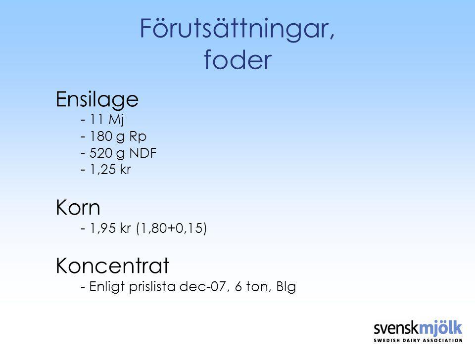 Förutsättningar, foder Ensilage - 11 Mj - 180 g Rp - 520 g NDF - 1,25 kr Korn - 1,95 kr (1,80+0,15) Koncentrat - Enligt prislista dec-07, 6 ton, Blg