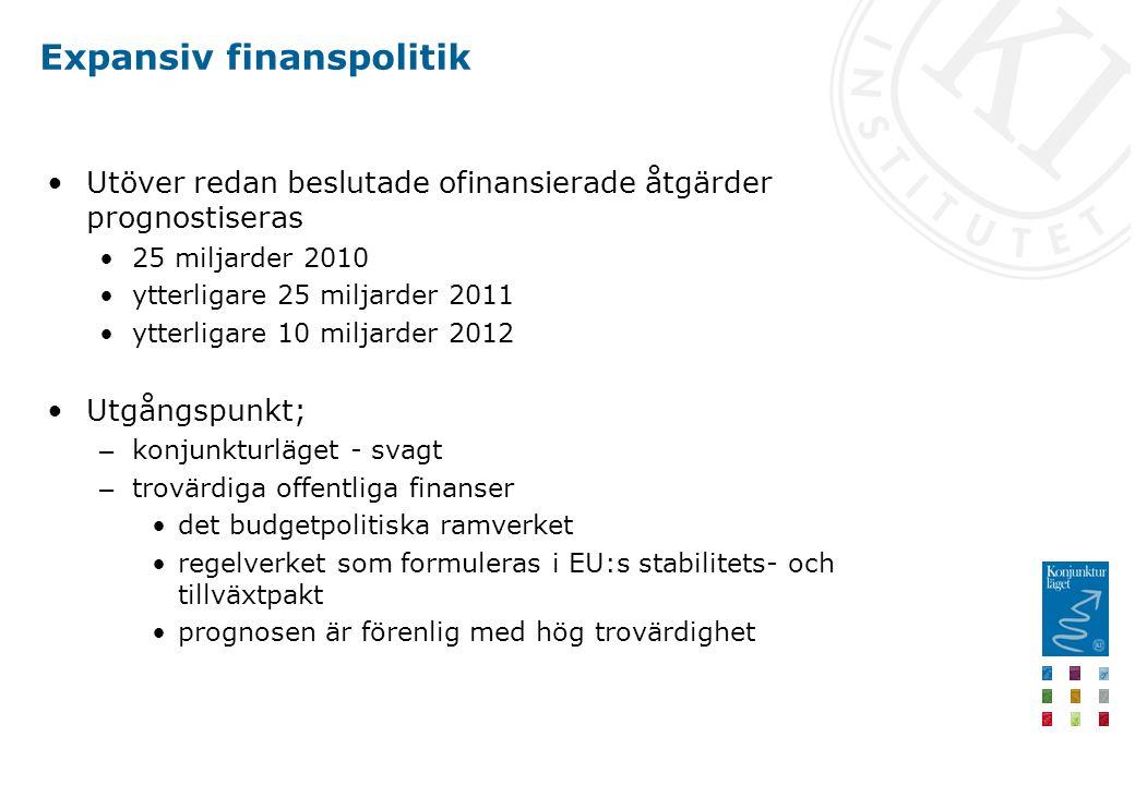 Expansiv finanspolitik Utöver redan beslutade ofinansierade åtgärder prognostiseras 25 miljarder 2010 ytterligare 25 miljarder 2011 ytterligare 10 mil